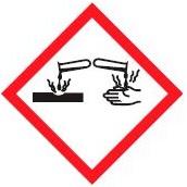 What do hazard symbols/CLP icons mean?