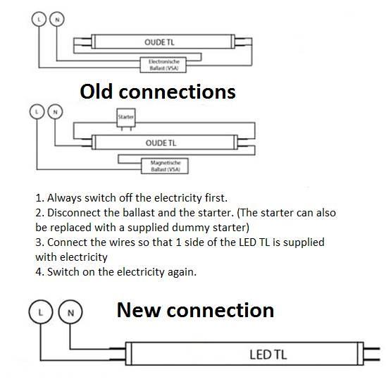 Led tube 1500mm 30 watt 4000 kelvin