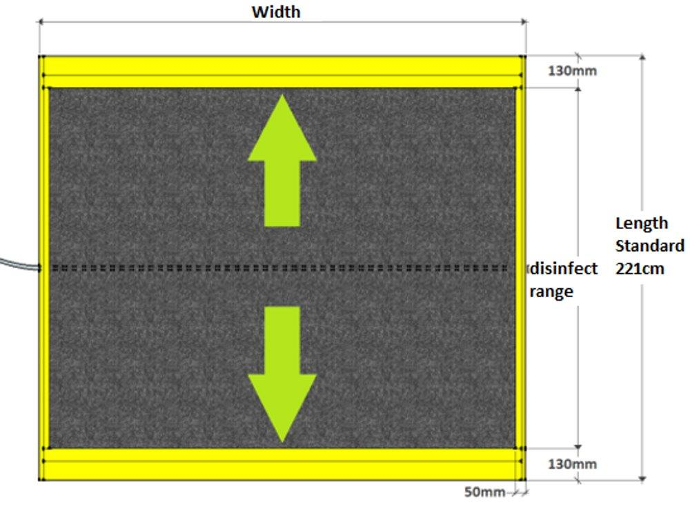 Flexxomat TT (transport+tunnel)[1,5x2,21m](width x length)
