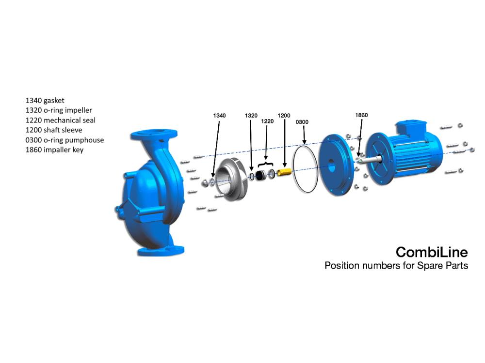 Johnson circulation pump CombiLineCL 125C-200 4,00kw