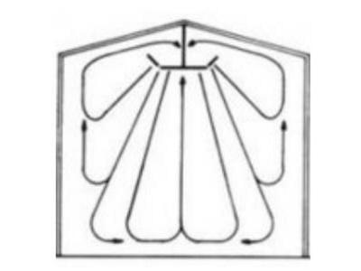 Greenhousenivolator, PVE-7, V-9 blades
