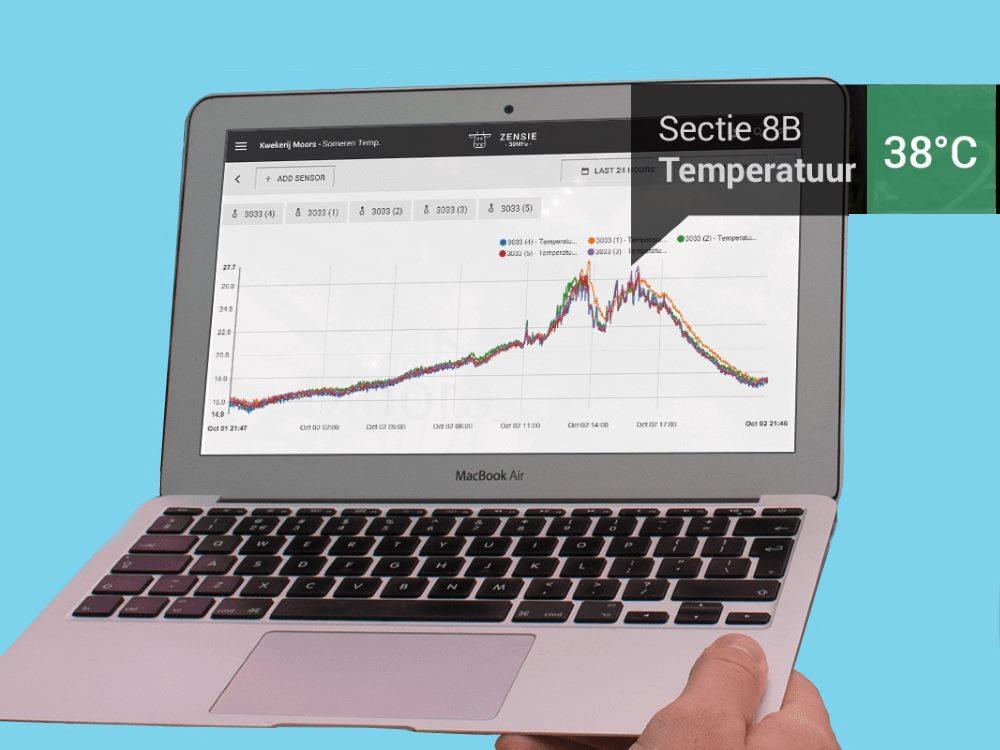 ZENSIE dashboard for wireless sensors 30MHz