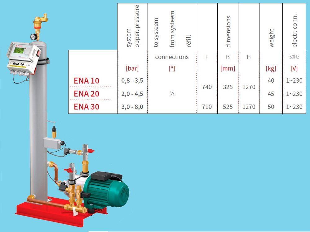 Flamco ENA vacuum degassing unit 20