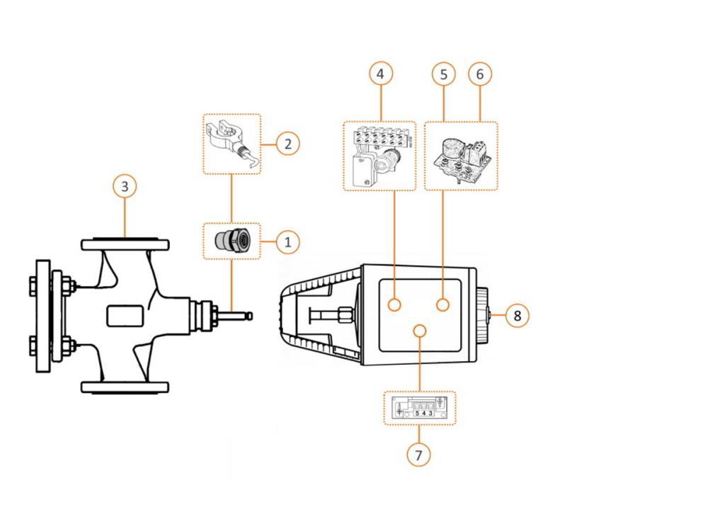Siemens 3-port valve VXF32 PN10 + flange conn. DN125 KVS 150