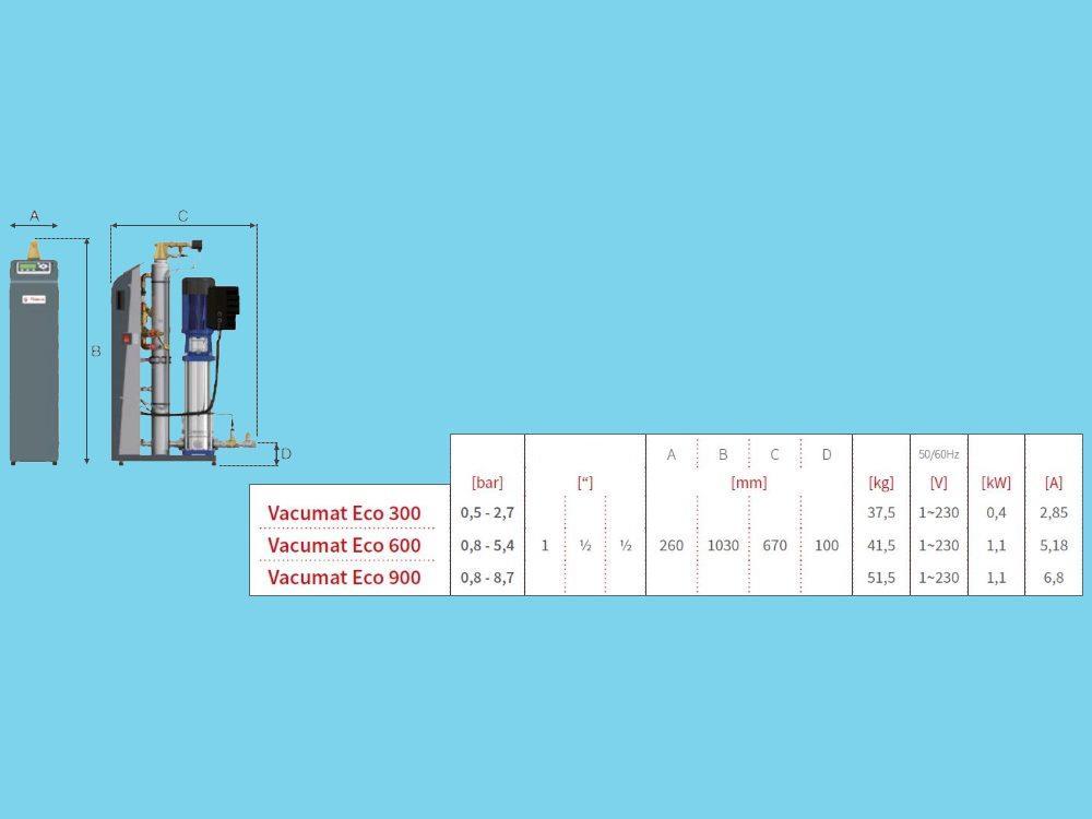 Flamco Vacumat 300 Eco pressure-temp. controlled degasser