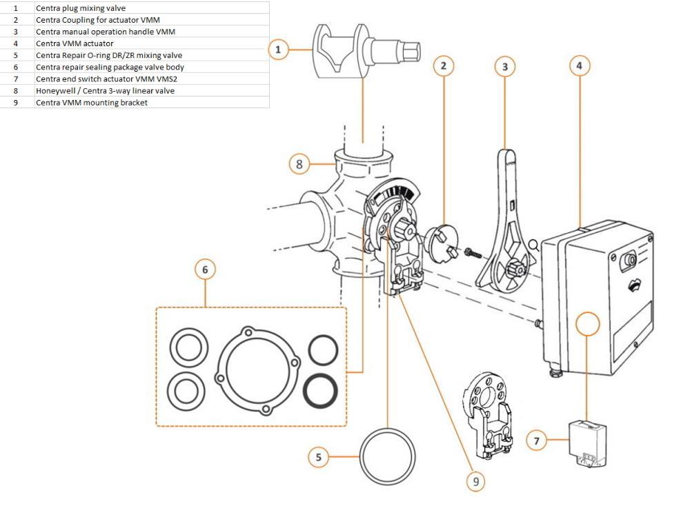 Centra actuator VMM 30 - 230 Volt