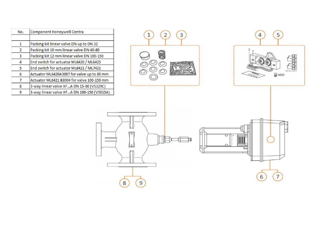 Honeywell 3 way linear valve 100mm